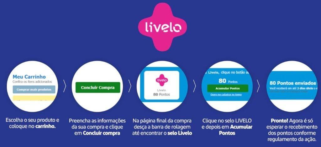 Livelo oferece 4 pontos por real gasto na Casas Bahia