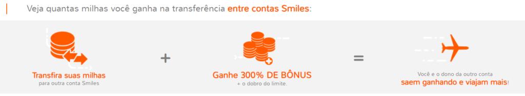 Smiles: Transfira milhas entre contas e ganhe bônus de até 300%