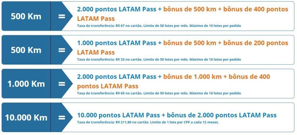 KM de Vantagens e Latam Pass: Troque seus pontos e receba 20% de bônus e todos os Km usados de volta